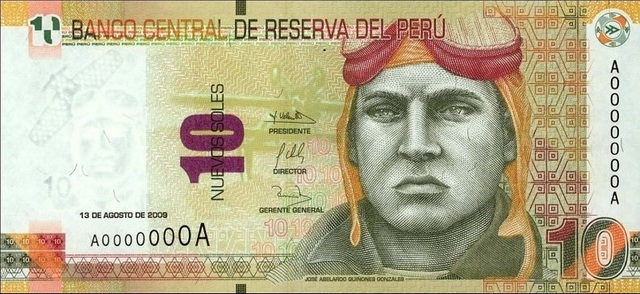 Your Money in Lima: A Currency Guide